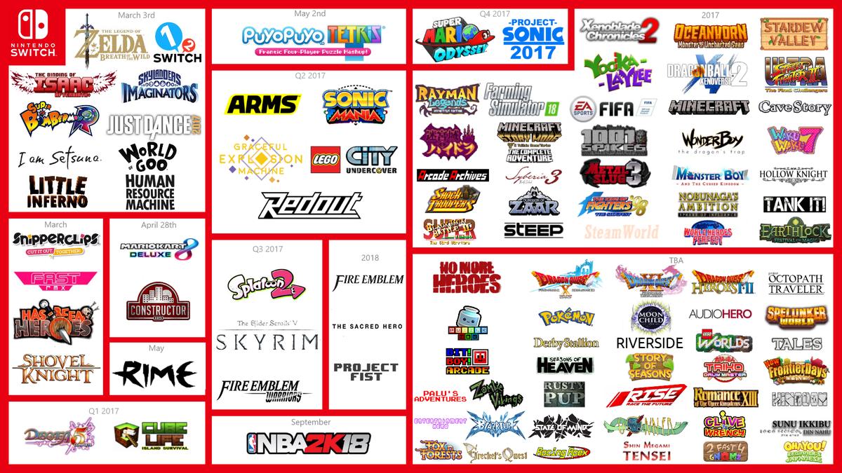 Nintendo Uk Publica Una Encuesta De Los 50 Mejores Juegos De Switch