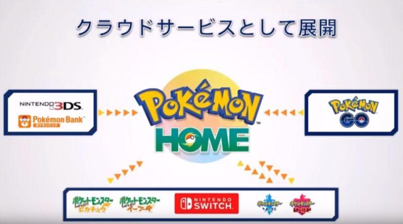Pokémon Home Anuncio Portada